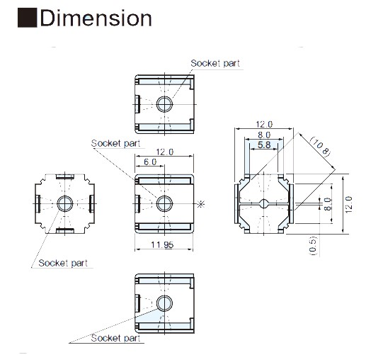 Dimentions of BBS