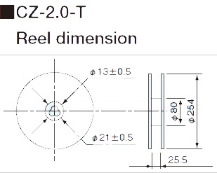 Dimensions of CZ